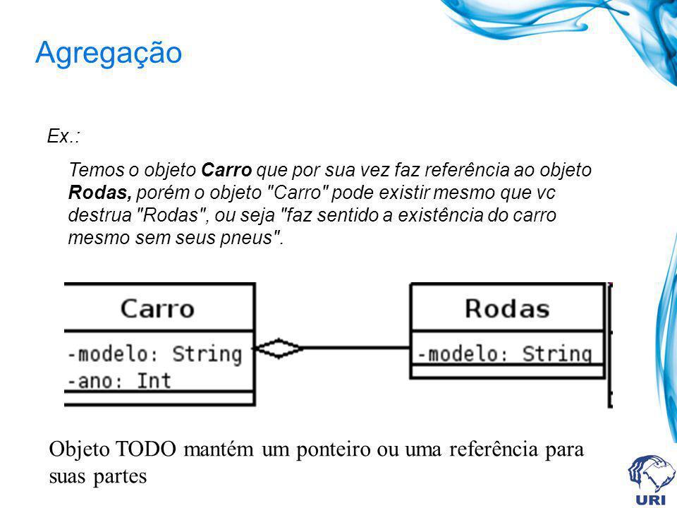 Objeto TODO mantém um ponteiro ou uma referência para suas partes Ex.: Temos o objeto Carro que por sua vez faz referência ao objeto Rodas, porém o ob