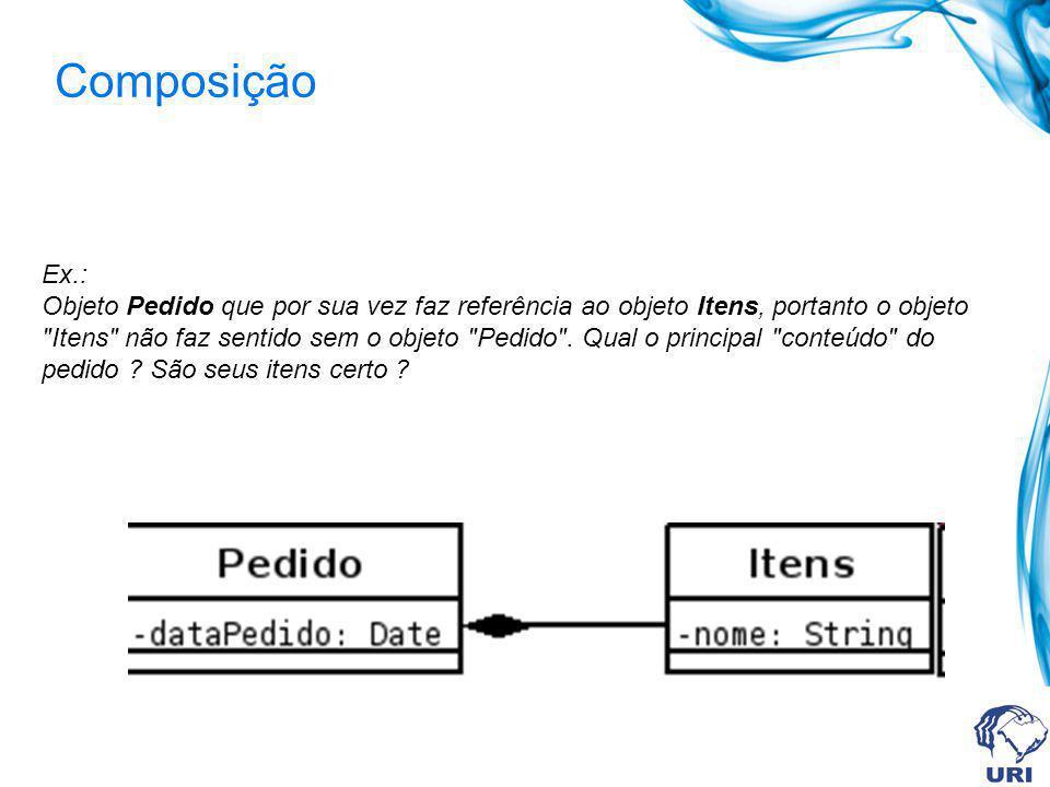 Ex.: Objeto Pedido que por sua vez faz referência ao objeto Itens, portanto o objeto