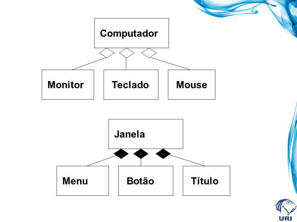 Computador TecladoMouseMonitor Janela BotãoTítuloMenu