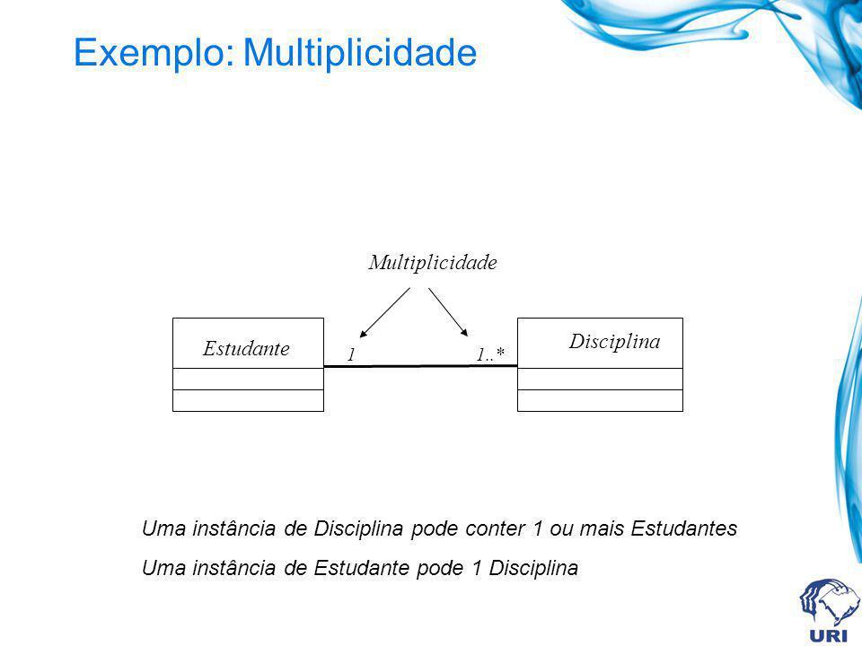 Exemplo: Multiplicidade Disciplina Estudante Multiplicidade 1..*1 Uma instância de Disciplina pode conter 1 ou mais Estudantes Uma instância de Estuda