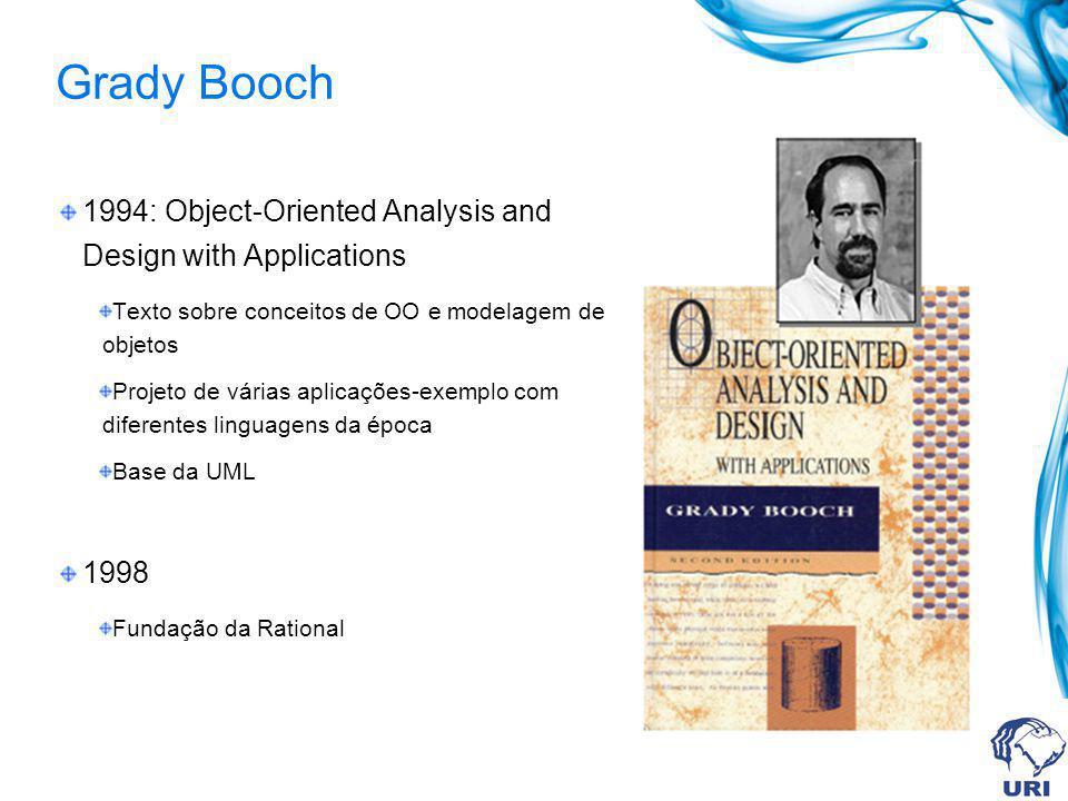 Criação da UML Método Booch OMT Unified Method 0.8 OOSE Outros Métodos UML 0.9 feedback UML 1.0 UML 1.5 UML 2.0 UML 1.1 UML 1.3 Aceitação Final dOMG – Nov 1997 Submissão Final OMG – Set 1997 Primeira submissão OMG – Jan 1997 Parcerias UML Web – Junho 1996 OOPSLA ´95
