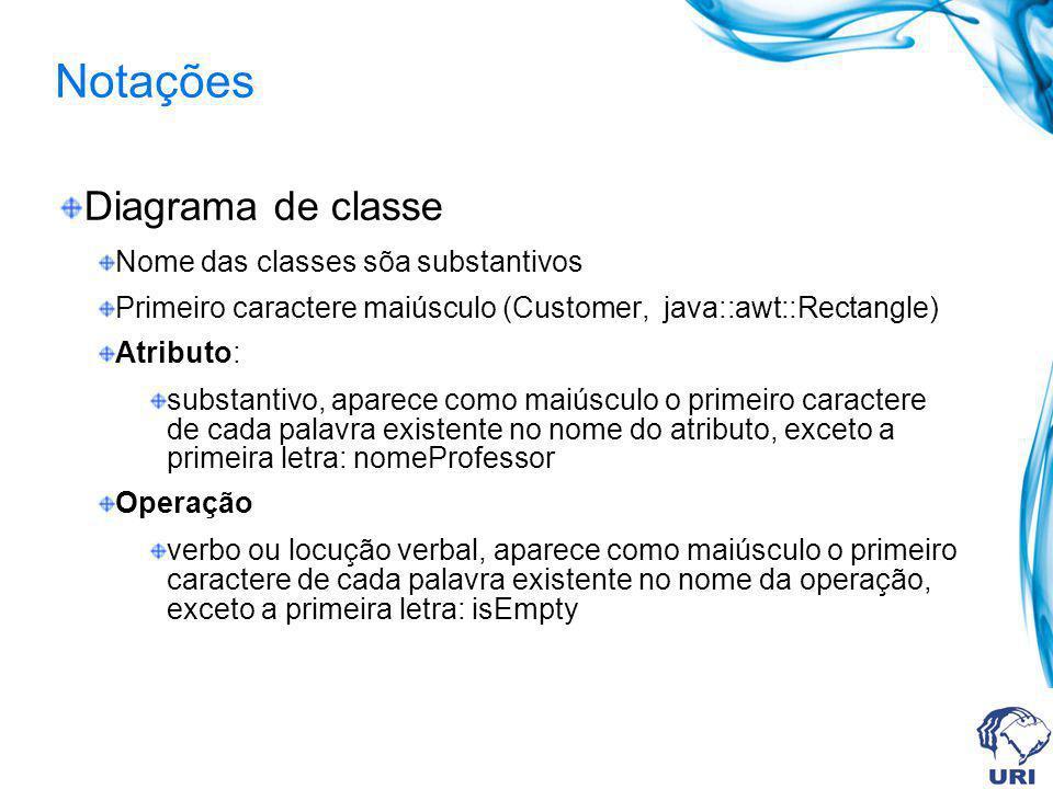 Notações Diagrama de classe Nome das classes sõa substantivos Primeiro caractere maiúsculo (Customer, java::awt::Rectangle) Atributo: substantivo, apa
