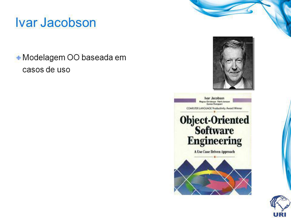 James Rumbaugh Object Modeling Technique (OMT) Desenvolvida na GE Metodologia baseada em notações pré- existentes (ER, DTE, DFD) Clara distinção entre as três visões do problema