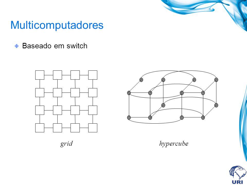 Multicomputadores Baseado em switch grid hypercube