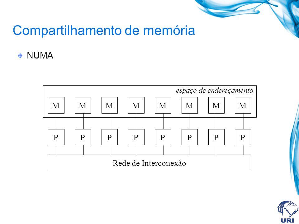 Compartilhamento de memória NUMA PPPPPPPP Rede de Interconexão MMMMMMMM espaço de endereçamento