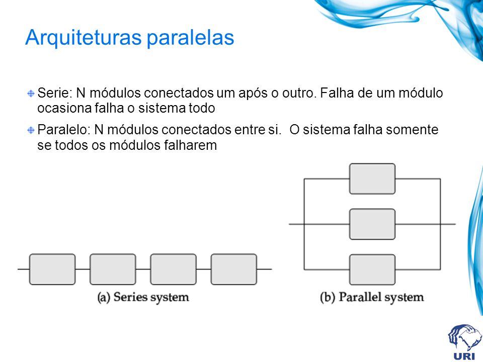 Arquiteturas paralelas Serie: N módulos conectados um após o outro. Falha de um módulo ocasiona falha o sistema todo Paralelo: N módulos conectados en