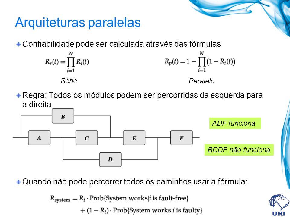 Arquiteturas paralelas Confiabilidade pode ser calculada através das fórmulas Regra: Todos os módulos podem ser percorridas da esquerda para a direita