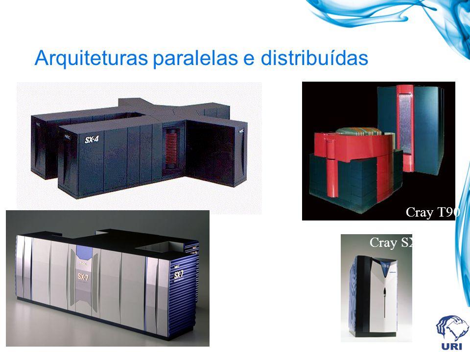 Arquiteturas paralelas e distribuídas Cray T90 Cray SX6