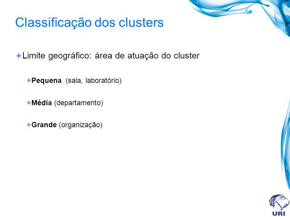Classificação dos clusters Limite geográfico: área de atuação do cluster Pequena (sala, laboratório) Média (departamento) Grande (organização)