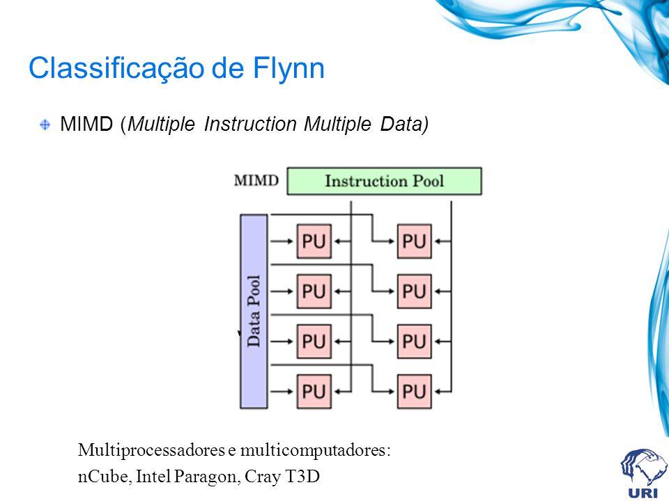 Classificação de Flynn MIMD (Multiple Instruction Multiple Data) Multiprocessadores e multicomputadores: nCube, Intel Paragon, Cray T3D