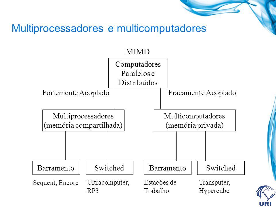 Multiprocessadores e multicomputadores Computadores Paralelos e Distribuídos MIMD Multiprocessadores (memória compartilhada) Multicomputadores (memóri