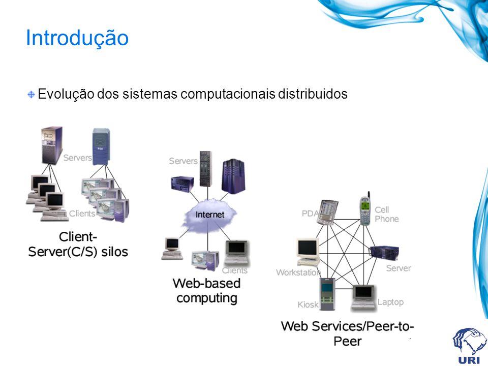 Introdução Evolução dos sistemas computacionais distribuidos