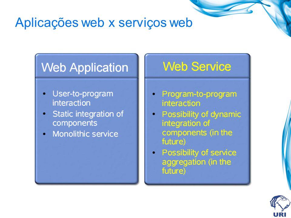 Aplicações web x serviços web