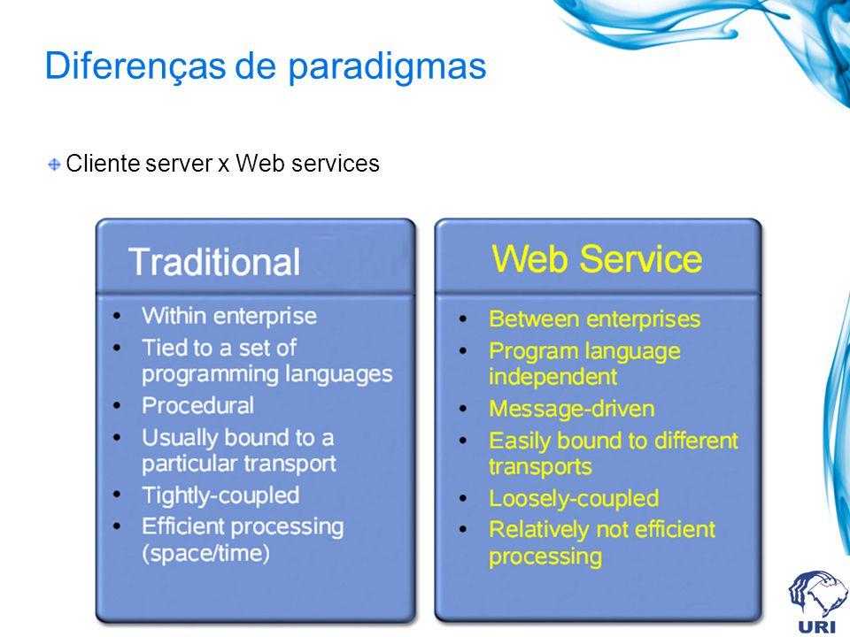 Diferenças de paradigmas Cliente server x Web services