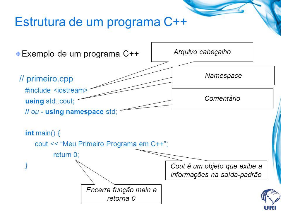 Estrutura de um programa C++ Exemplo de um programa C++ // primeiro.cpp #include using std::cout; // ou - using namespace std; int main() { cout << Meu Primeiro Programa em C++; return 0; } Arquivo cabeçalho Namespace Comentário Cout é um objeto que exibe a informações na saída-padrão Encerra função main e retorna 0