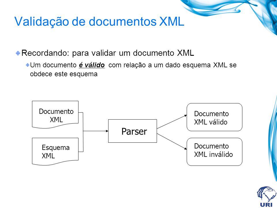 Validação de documentos XML Recordando: para validar um documento XML Um documento é válido com relação a um dado esquema XML se obdece este esquema Documento XML Esquema XML Parser Documento XML válido Documento XML inválido