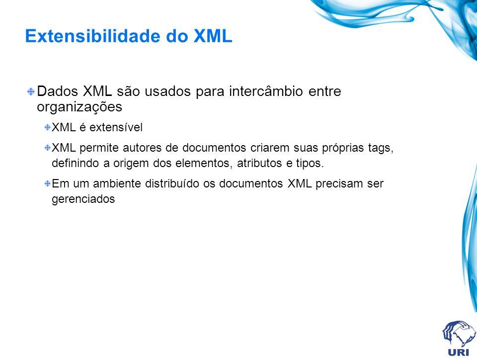 Extensibilidade do XML Dados XML são usados para intercâmbio entre organizações XML é extensível XML permite autores de documentos criarem suas próprias tags, definindo a origem dos elementos, atributos e tipos.