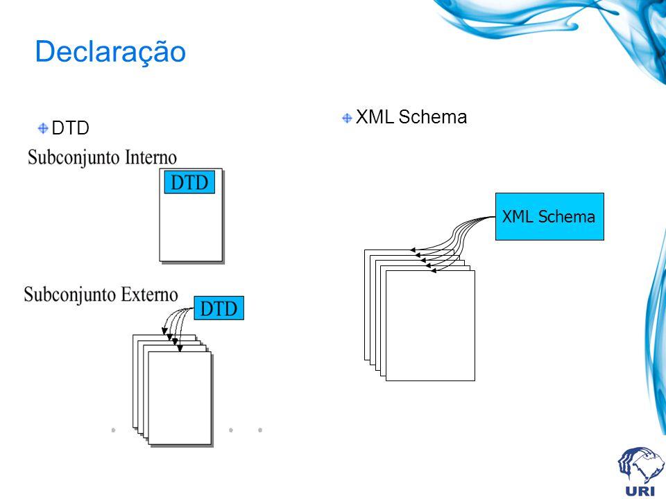 Declaração DTD XML Schema