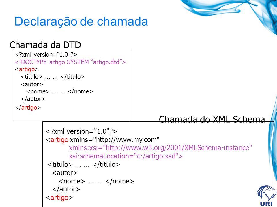 Declaração de chamada............ Chamada da DTD <artigo xmlns=
