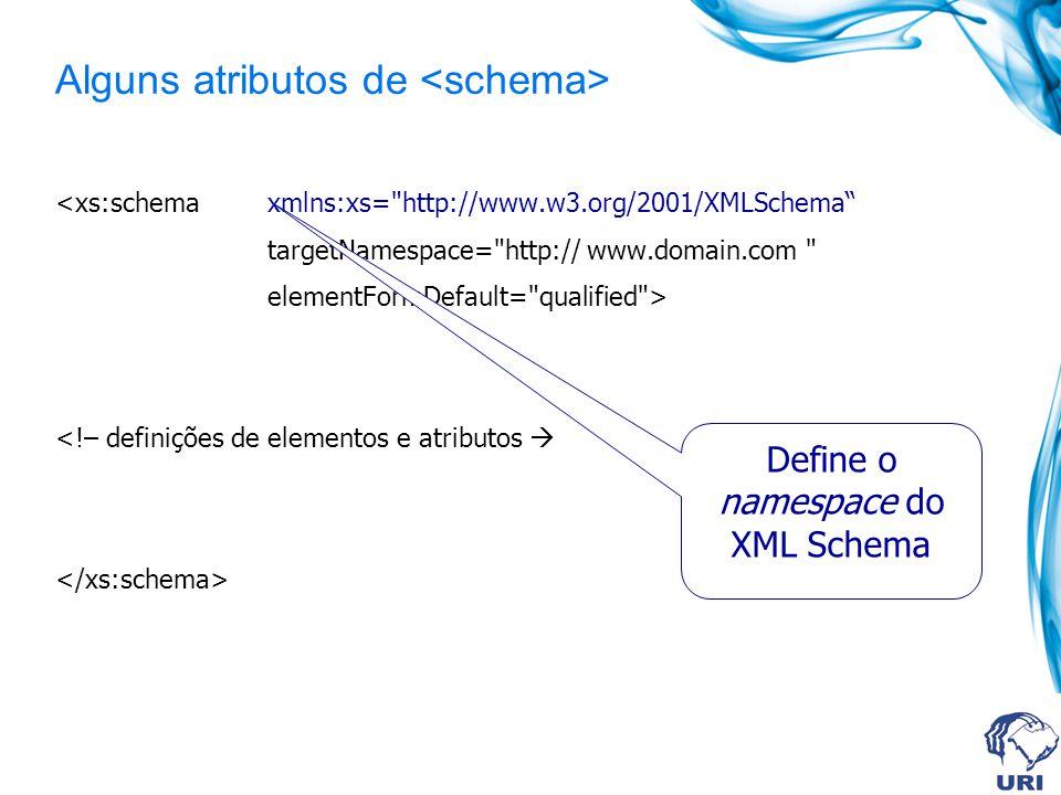 Alguns atributos de <xs:schema xmlns:xs= http://www.w3.org/2001/XMLSchema targetNamespace= http:// www.domain.com elementFormDefault= qualified > <!– definições de elementos e atributos Define o namespace do XML Schema