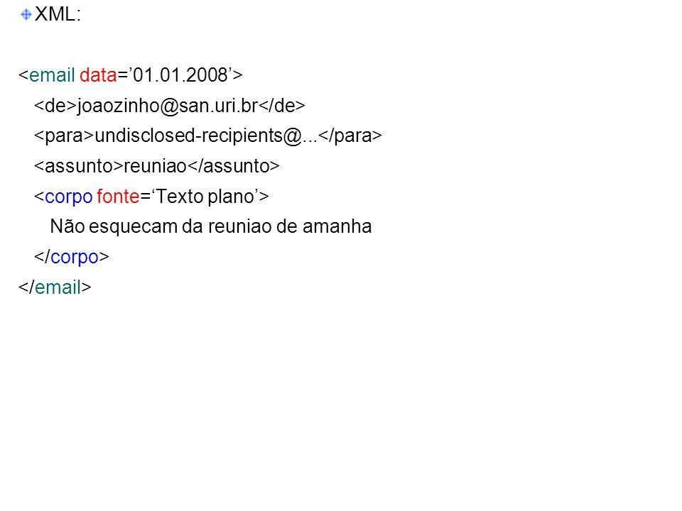 Exemplo XML: joaozinho@san.uri.br undisclosed-recipients@... reuniao Não esquecam da reuniao de amanha