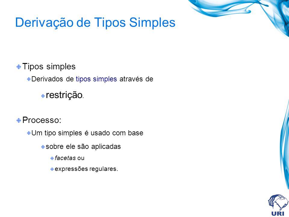 Derivação de Tipos Simples Tipos simples Derivados de tipos simples através de restrição. Processo: Um tipo simples é usado com base sobre ele são apl