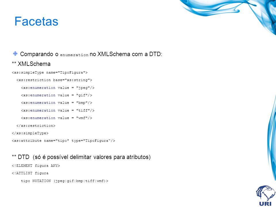 Facetas Comparando o enumeration no XMLSchema com a DTD: ** XMLSchema ** DTD (só é possível delimitar valores para atributos) <!ATTLIST figura tipo NOTATION (jpeg|gif|bmp|tiff|wmf)>