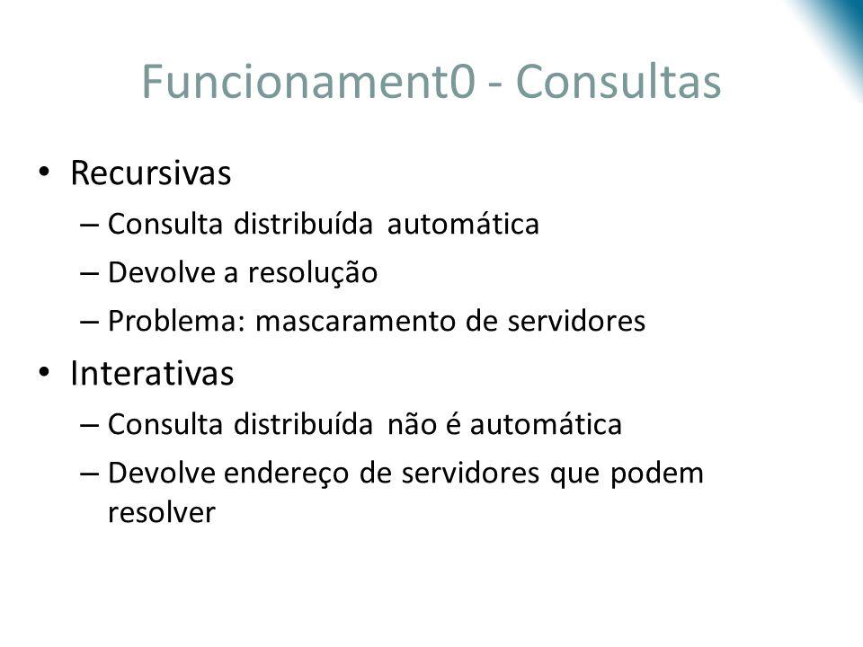 Funcionament0 - Consultas Recursivas – Consulta distribuída automática – Devolve a resolução – Problema: mascaramento de servidores Interativas – Cons
