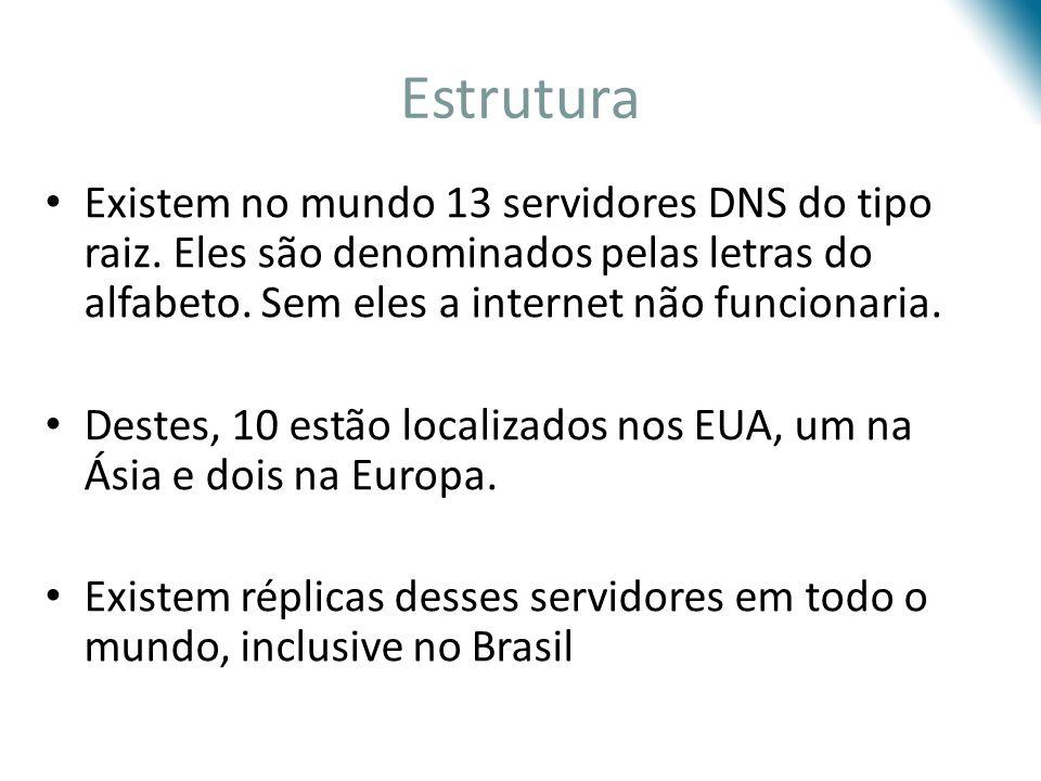 Estrutura Existem no mundo 13 servidores DNS do tipo raiz. Eles são denominados pelas letras do alfabeto. Sem eles a internet não funcionaria. Destes,