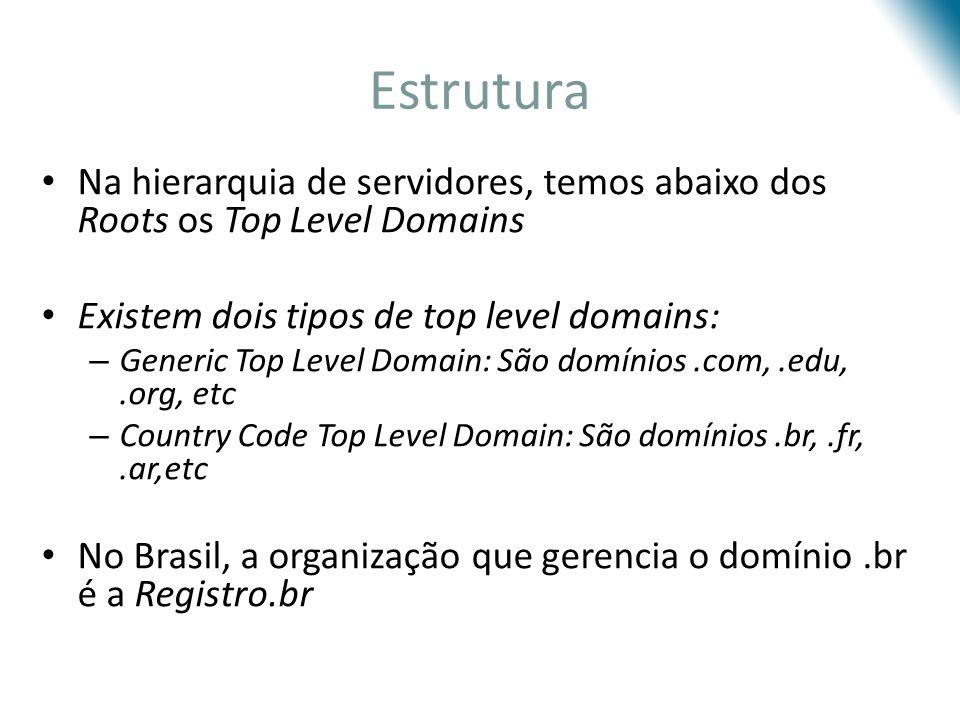 Estrutura Na hierarquia de servidores, temos abaixo dos Roots os Top Level Domains Existem dois tipos de top level domains: – Generic Top Level Domain