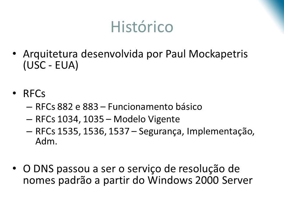 Histórico Arquitetura desenvolvida por Paul Mockapetris (USC - EUA) RFCs – RFCs 882 e 883 – Funcionamento básico – RFCs 1034, 1035 – Modelo Vigente –