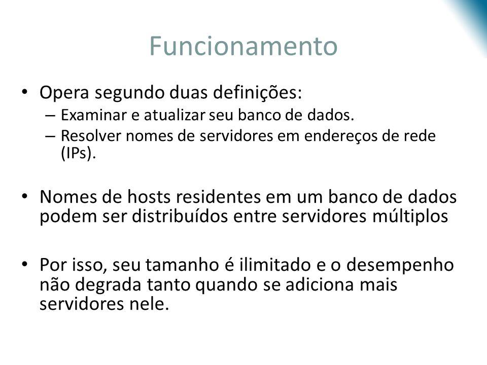 Funcionamento Opera segundo duas definições: – Examinar e atualizar seu banco de dados. – Resolver nomes de servidores em endereços de rede (IPs). Nom