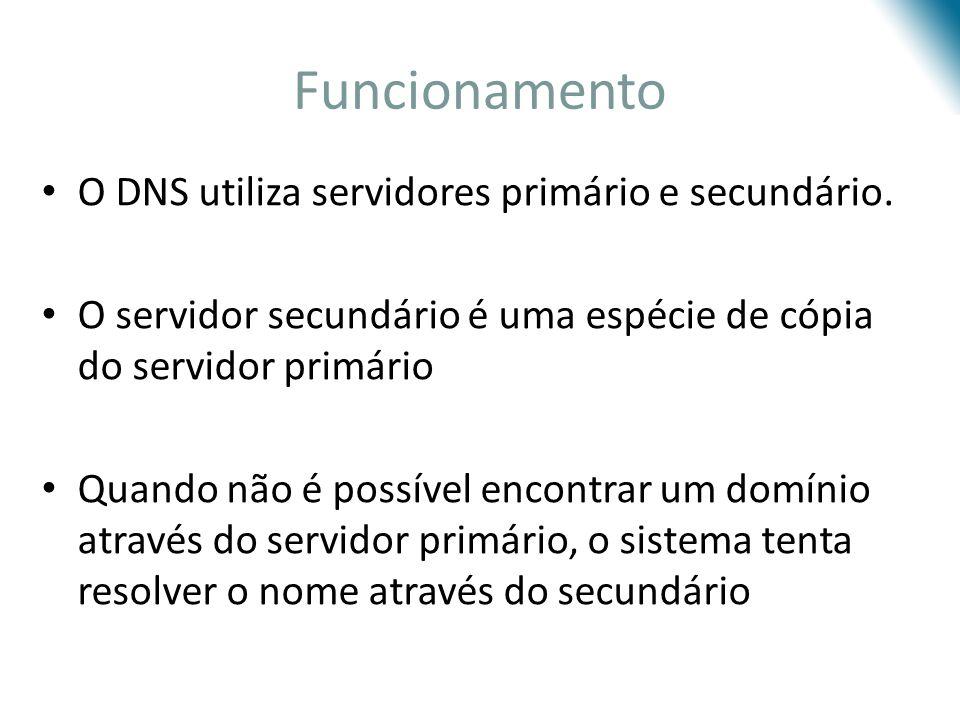 Funcionamento Na Internet, o serviço de nomes usado é o DNS, que apresenta Arquitetura Cliente-Servidor Uma consulta pode envolver vários servidores DNS Caso um servidor não contenha uma referência para a consulta, ele encaminha o pedido para outro servidor