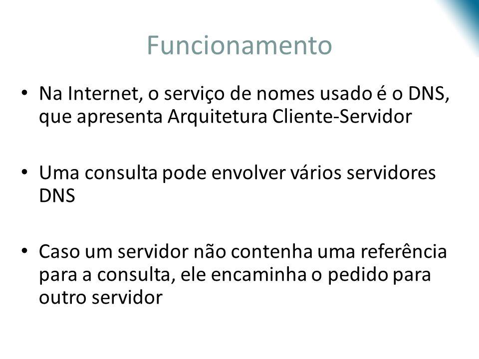 Funcionamento Na Internet, o serviço de nomes usado é o DNS, que apresenta Arquitetura Cliente-Servidor Uma consulta pode envolver vários servidores D