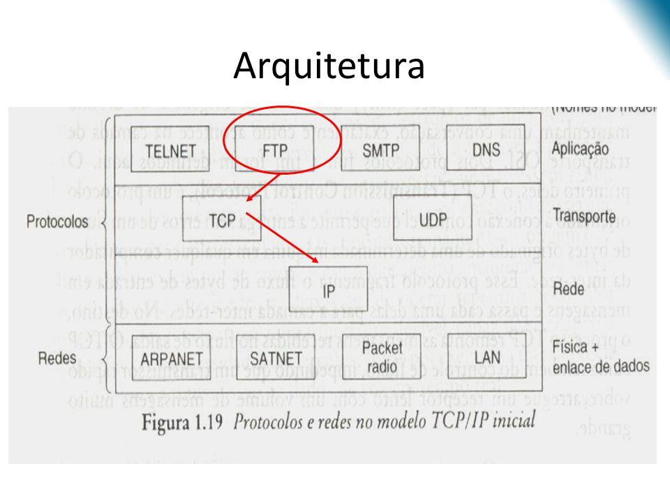 Acesso a um servidor FTP Pode ser usado um browser como cliente – ftp:// [username] : [password] @ [servidor] Pode ser usado um cliente gráfico específico – Exemplo: cutefp, smartftp, ws_ftp Pode ser usada linha de comando do SO – Comando ftp