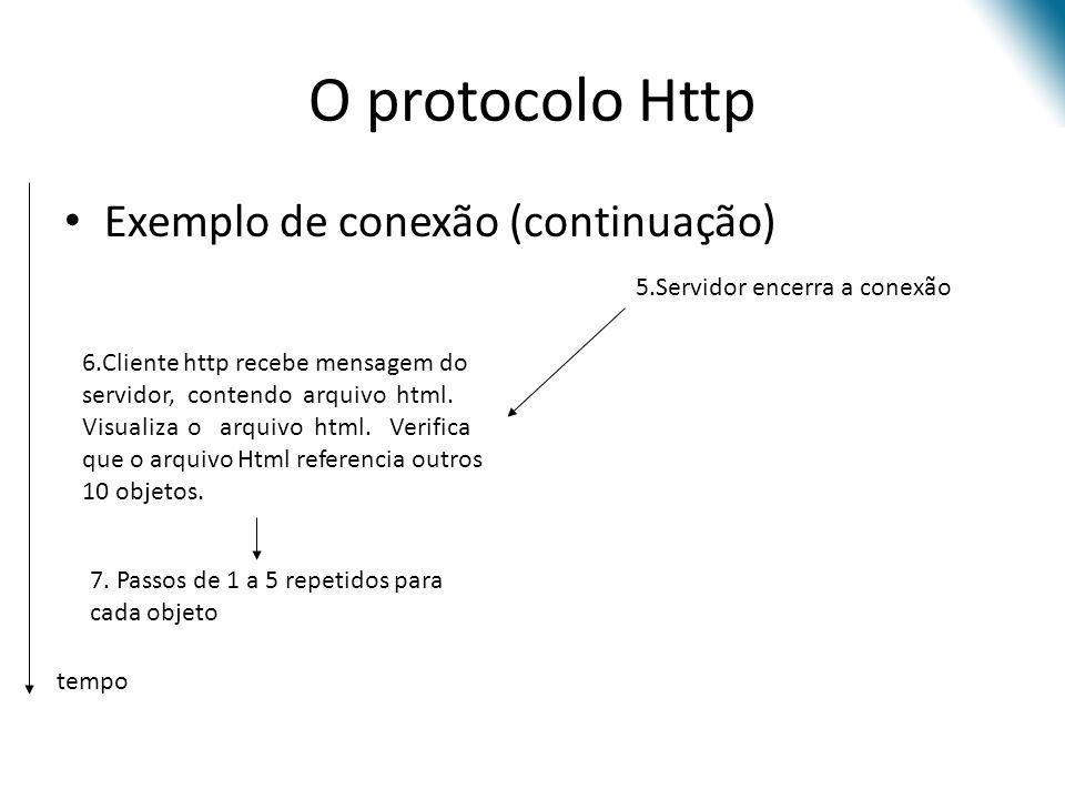 O protocolo Http Exemplo de conexão (continuação) 5.Servidor encerra a conexão 6.Cliente http recebe mensagem do servidor, contendo arquivo html. Visu