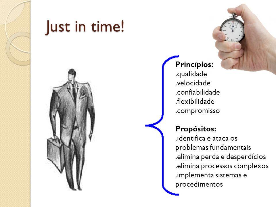 Just in time! Princípios:.qualidade.velocidade.confiabilidade.flexibilidade.compromisso Propósitos:.identifica e ataca os problemas fundamentais.elimi