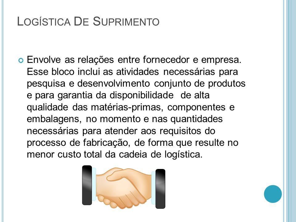 L OGÍSTICA D E S UPRIMENTO Envolve as relações entre fornecedor e empresa.
