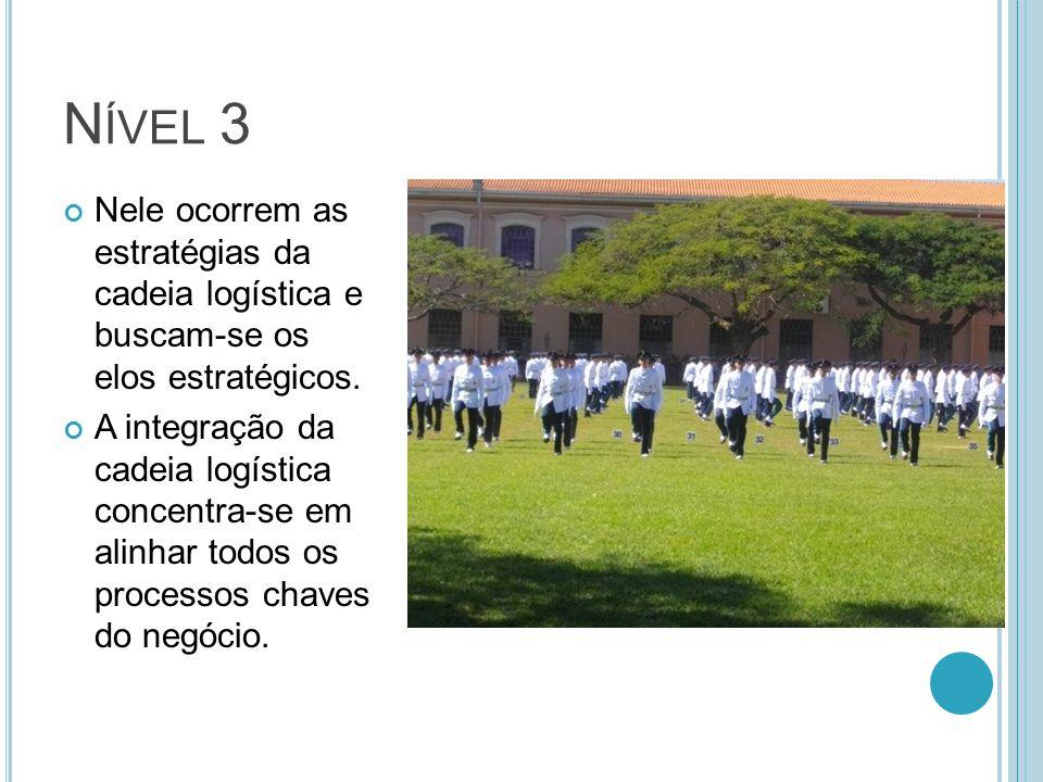 N ÍVEL 3 Nele ocorrem as estratégias da cadeia logística e buscam-se os elos estratégicos.