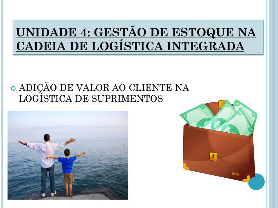 UNIDADE 4: GESTÃO DE ESTOQUE NA CADEIA DE LOGÍSTICA INTEGRADA ADIÇÃO DE VALOR AO CLIENTE NA LOGÍSTICA DE SUPRIMENTOS