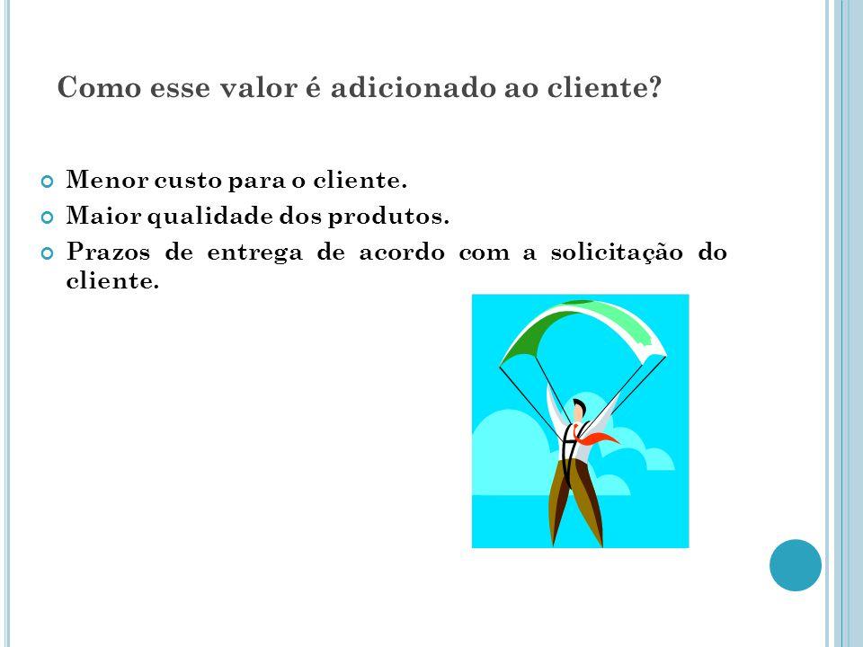 Como esse valor é adicionado ao cliente. Menor custo para o cliente.