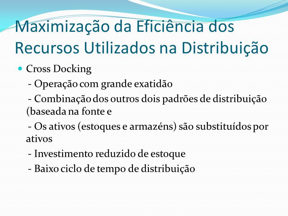 Maximização da Eficiência dos Recursos Utilizados na Distribuição Cross Docking - Operação com grande exatidão - Combinação dos outros dois padrões de