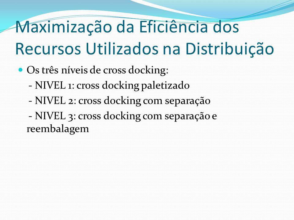 Maximização da Eficiência dos Recursos Utilizados na Distribuição Os três níveis de cross docking: - NIVEL 1: cross docking paletizado - NIVEL 2: cros