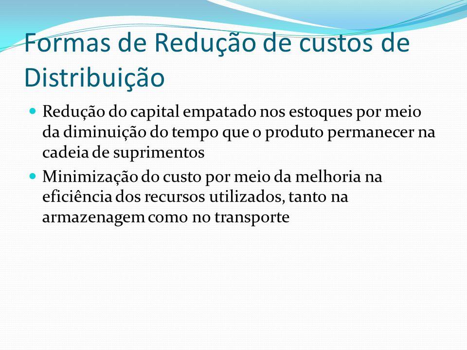 Formas de Redução de custos de Distribuição Redução do capital empatado nos estoques por meio da diminuição do tempo que o produto permanecer na cadei