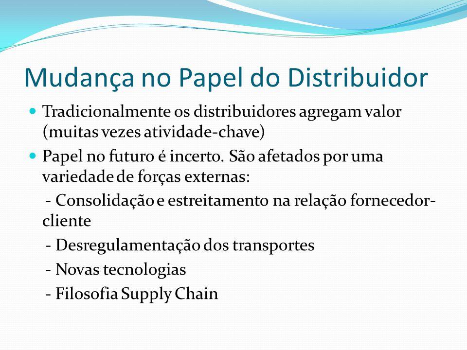 Mudança no Papel do Distribuidor Tradicionalmente os distribuidores agregam valor (muitas vezes atividade-chave) Papel no futuro é incerto. São afetad