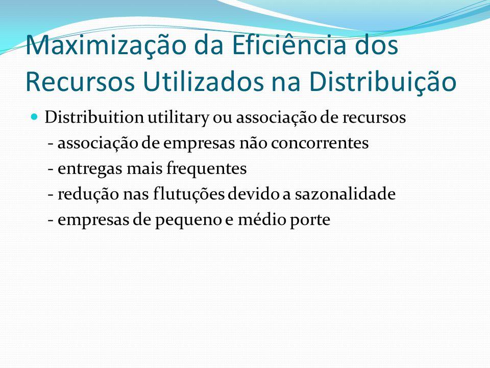 Maximização da Eficiência dos Recursos Utilizados na Distribuição Distribuition utilitary ou associação de recursos - associação de empresas não conco