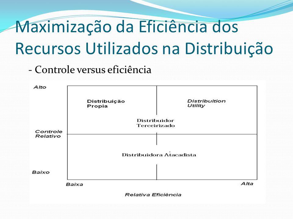 Maximização da Eficiência dos Recursos Utilizados na Distribuição - Controle versus eficiência
