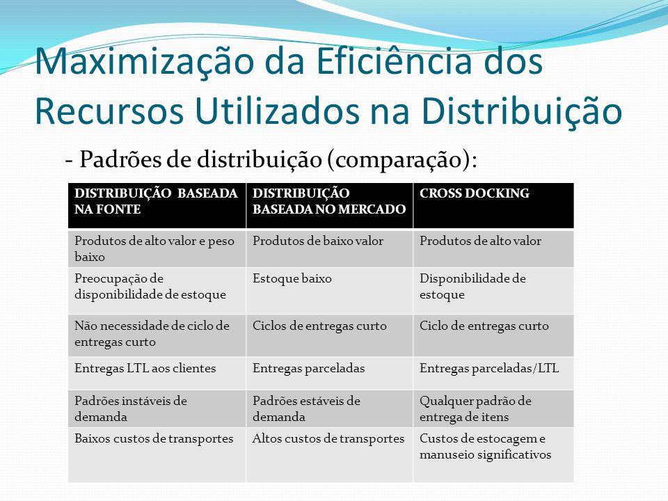 Maximização da Eficiência dos Recursos Utilizados na Distribuição - Padrões de distribuição (comparação): DISTRIBUIÇÃO BASEADA NA FONTE DISTRIBUIÇÃO B