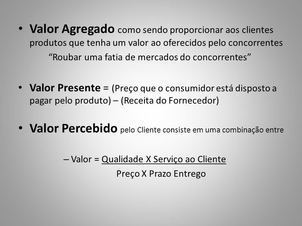Valor Agregado como sendo proporcionar aos clientes produtos que tenha um valor ao oferecidos pelo concorrentes Roubar uma fatia de mercados do concor