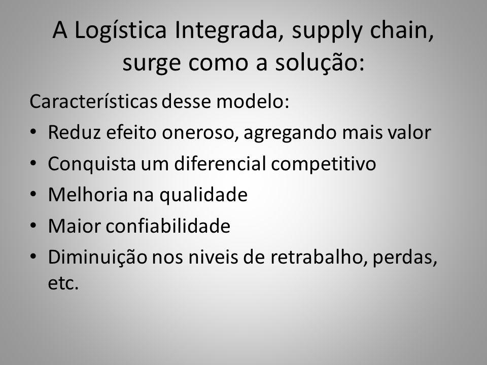A Logística Integrada, supply chain, surge como a solução: Características desse modelo: Reduz efeito oneroso, agregando mais valor Conquista um difer